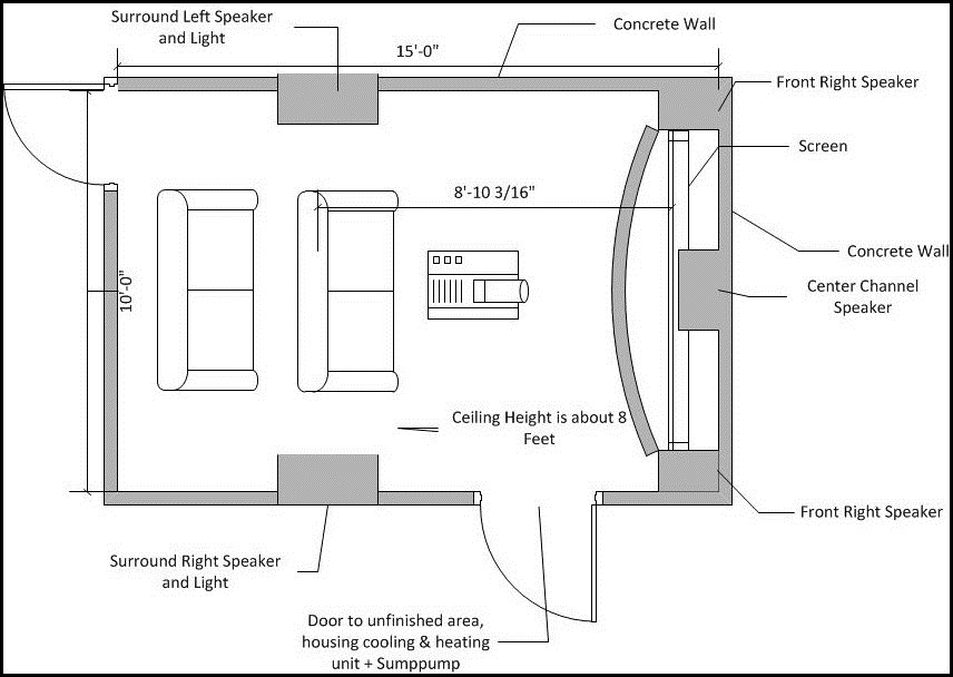 Home Theater Room Size 7