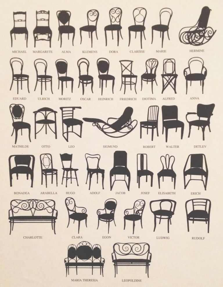 Chair Types And Names