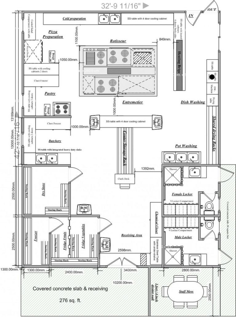 Kitchen Blueprints